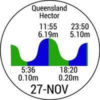 Часы quatix 3. Морская рыбалка