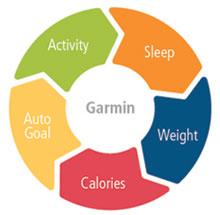 Весы Index Smart Scale. Полный контроль здоровья